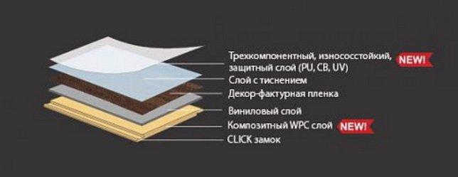 Схема - как сделана виниловая плитка
