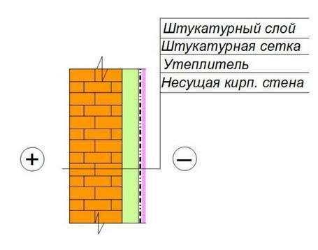 фасад с утеплителем